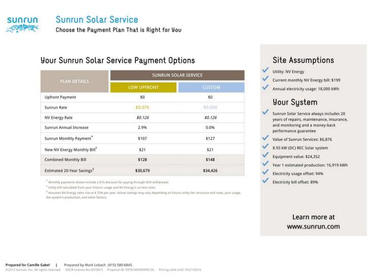 Best Sunrun Solar Power  Saving Money At Home Images On