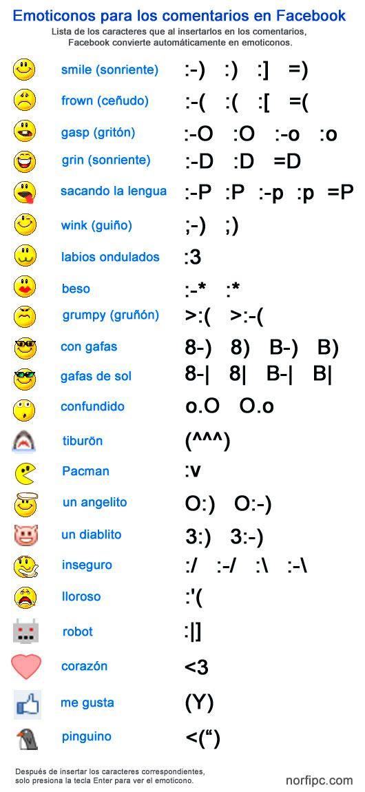 Emoticonos para los comentarios en Facebook. Infografía con la lista de los caracteres que al insertarlos en los comentarios, Facebook convierte automáticamente en emoticonos.