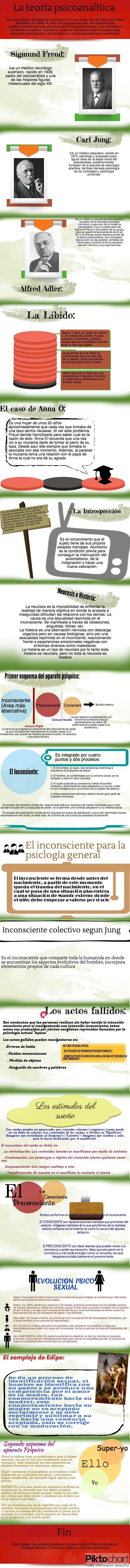 infografia sobre la psicoterapia