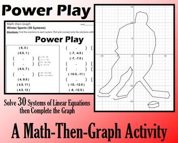 free 5 0 black womens uk Power Play   30 Systems  amp  Coordinate Graphing Activity