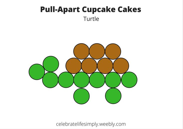 Turtle Pull-Apart Cupcake Cake Template | Over 100 Free templates for DIY Pull-Apart Cupcake Cakes @ celebratelifesimply.weebly.com