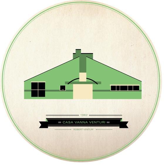 Arquitectura moderna casa vanna venturi posters - Arquitectura moderna casas ...