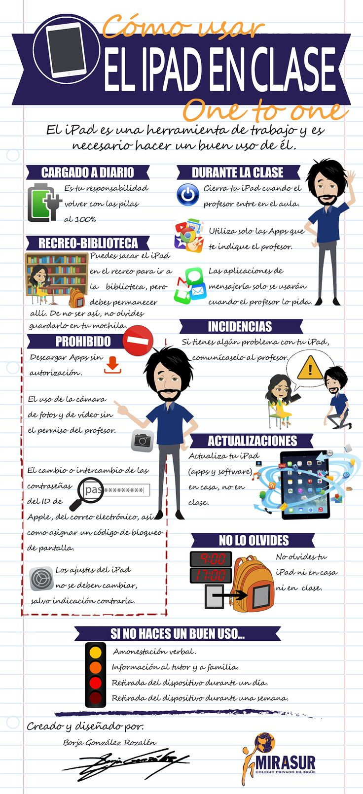 Infográfico sobre cómo usar el iPad en clase (One to one) - The Flipped Classroom