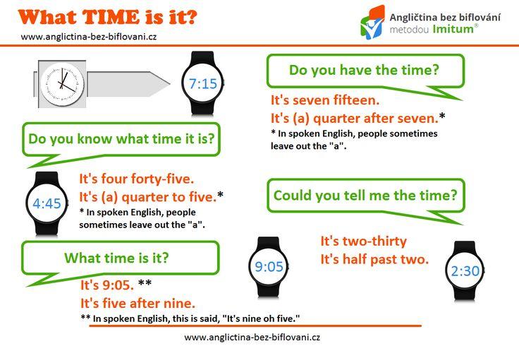 V angličtině se určování času zásadně liší od českého. ⌛ Víte, jak se na čas zeptat a jak správně tázajícímu odpovědět?! ⌚⏰ #time