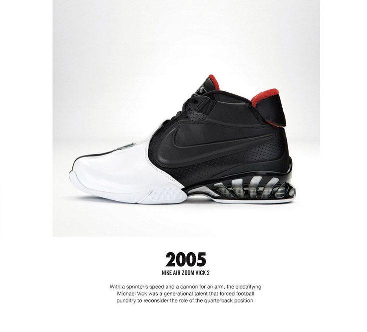 The Genealogy of Nike Training