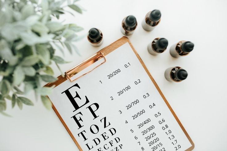 Download this fun & free eye exam chart printable to decorate your bathroom with.