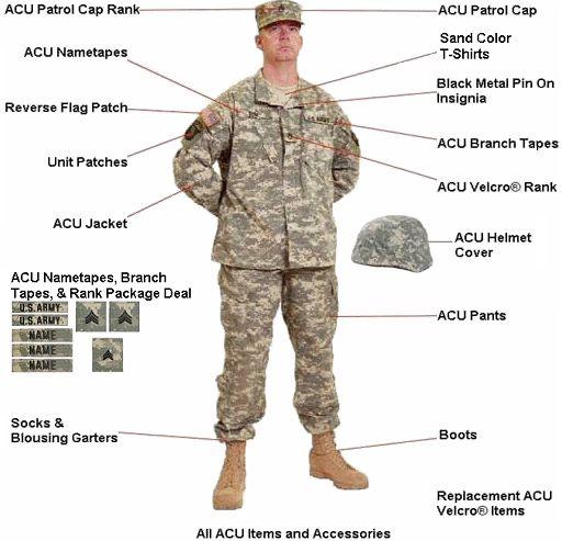 Army Combat Uniform (ACU)   ACU Uniform Item Quickfinder, Learn ACU ...