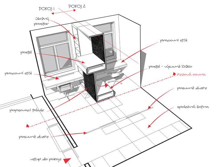 architekt. studie interiéru bytu na praze 8 boq architekti Miroslav Stach Jana Pavelcová