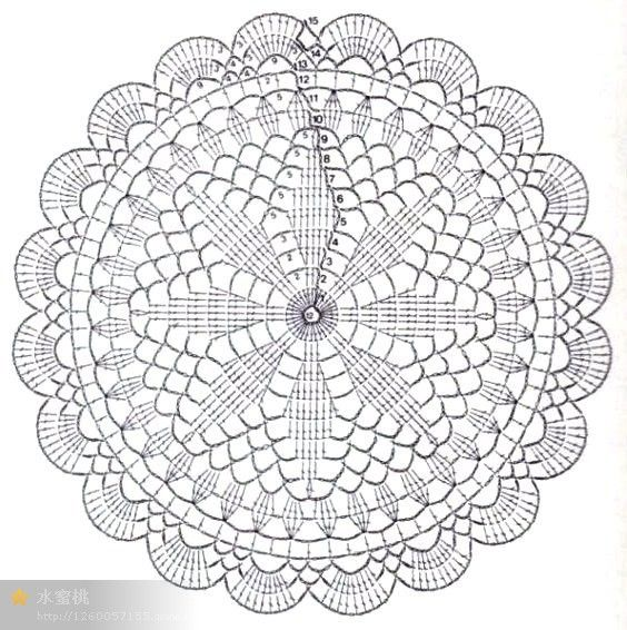 Crochet Doily Patterns With Diagrams Electrical Drawing Wiring
