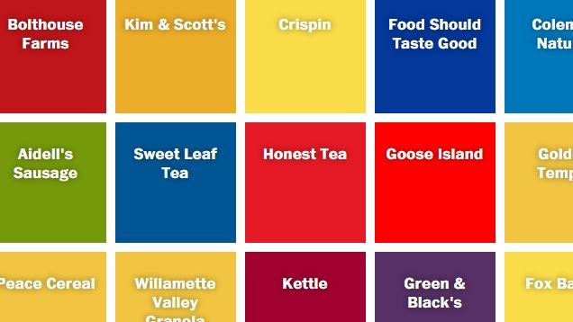 You might think you're buying from small food producers at the store, but you'd be surprised at what companies are really pulling the strings. This chart reveals the big time food processors that own 92 of the most popular organic food brands.