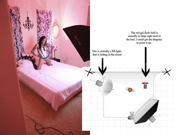 Boudoir Lighting Diagrams