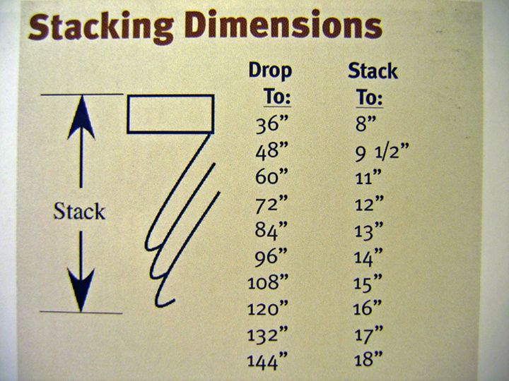 Roman bamboo shades & how to mount them so that the stack doesn't obstruct the view   reference chart