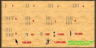 Image result for egyptian mathematical papyrus