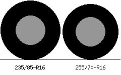 235/85r16 vs 255/70r16 Tire Comparison Side By Side