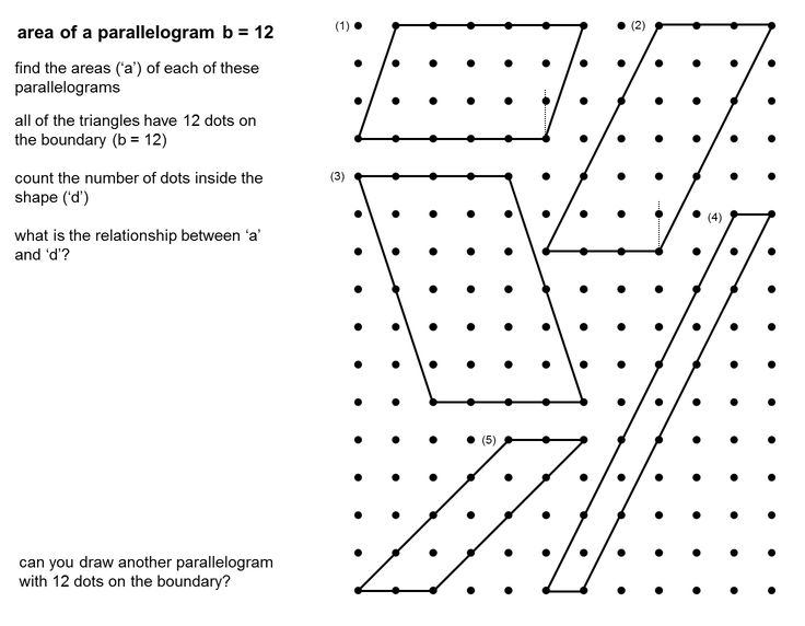 MEDIAN Don Steward mathematics teaching area of parallelograms - isometric dot paper