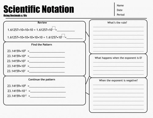 Here's a page to get students thinking about patterns when converting to scientific notation.