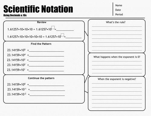 25 Best Exponentsscientific Notation Images On Pinterest