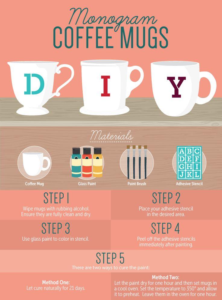 DIY Christmas Gifts: Monogram Coffee Mugs