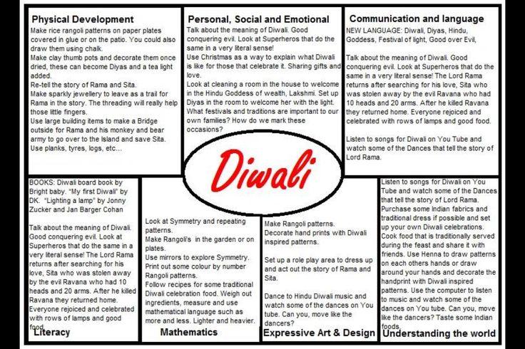 Diwali EYFS planning
