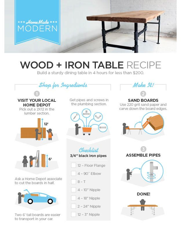 making this...next house!   Could do something like this with metal on top? / Easy DIY Wood + Iron Table // 5 Home Depot Hacks