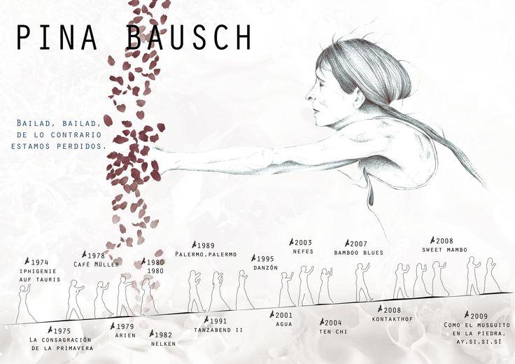 Pina Bausch infographic. Maria Velat illustration.