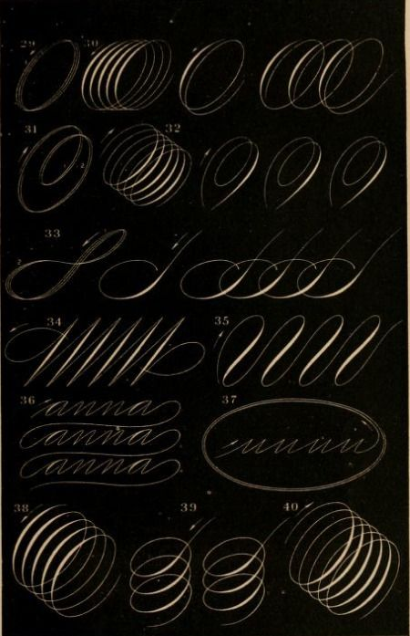 """Movement exercises From the public domain ebook, """"The Payson, Dunton, & Scribner manual of penmanship ([1873])"""". Download in ebook format here: https://archive.org/stream/paysonduntonscri00paysrich"""