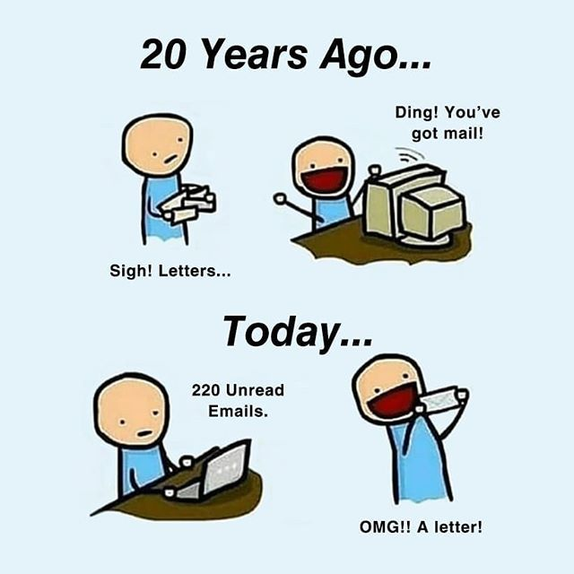 Very True Evolution Letters Email Friday Funny Cartoons Funny Pictures Funny Images
