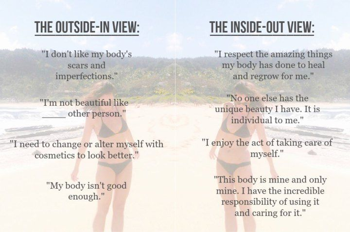 If your concept of 'body image' comes from what you think OTHER PEOPLE think, it's time to change views...