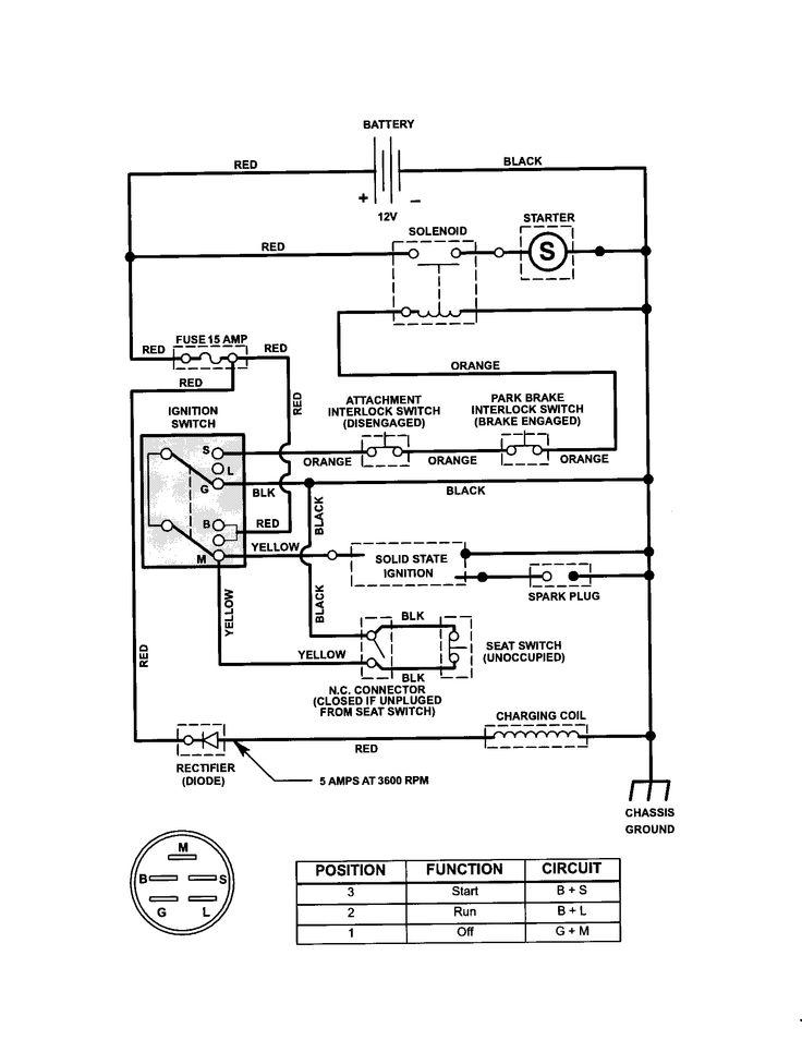 Craftsman Riding Mower Electrical Diagram
