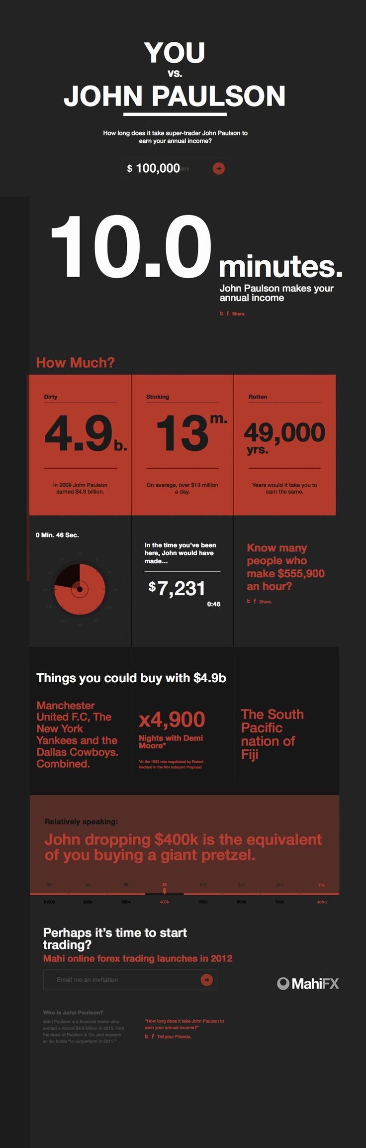 You vs. John Paulson. How long does it take super-trader John Paulson to earn your annual income?  HTML5 / Django interactive infographic poking fun a