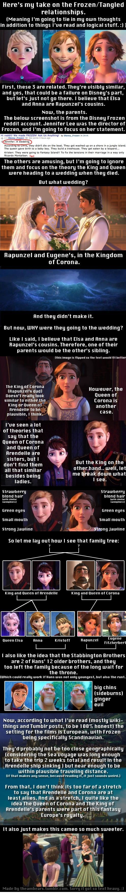 This popular Conspiracy Theory states that Disney's Frozen and Tangled seems to be related.