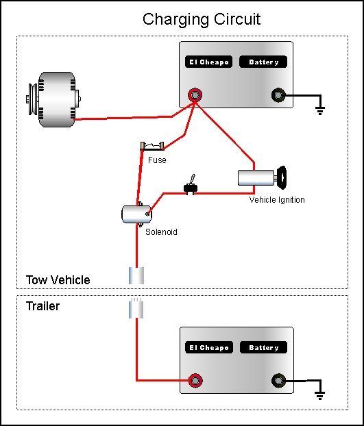 Wiring Camper Trailer Battery - WIRE Center •