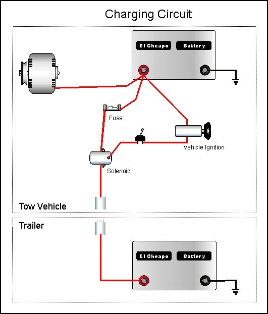 wiring diagram for trailer battery wiring image expedition trailer power umbilical ttora forum getting wired on wiring diagram for trailer battery