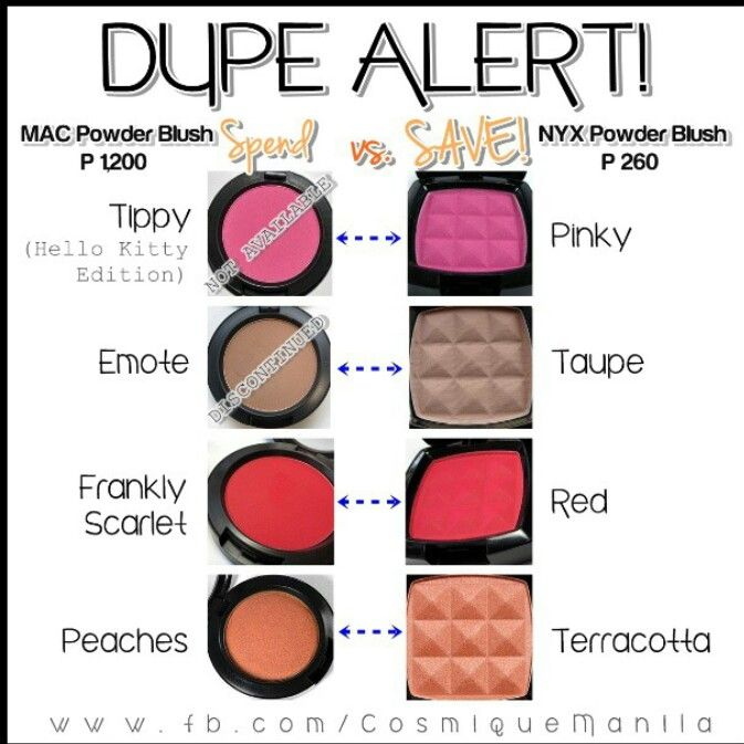 Blush dupes! MAC and NARS
