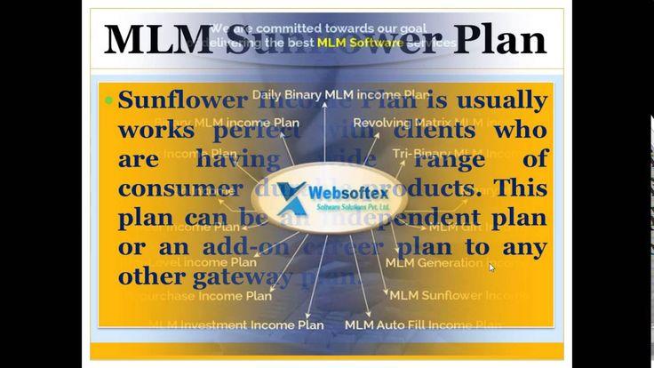 Forced Matrix Plan, Gift Helping Plan, Affiliate MLM, Real Estate MLM, M...