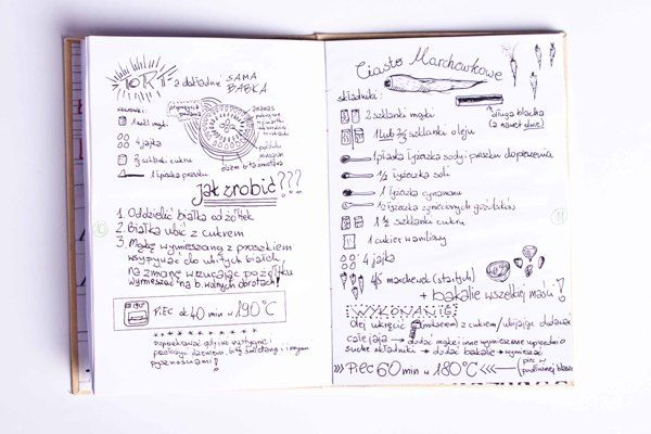 https://www.behance.net/gallery/Hand-drawn-Cookbook/13806319