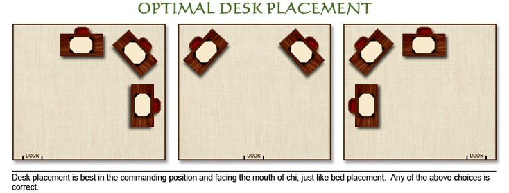 36 Best Feng Shui Images On Pinterest Office Spaces