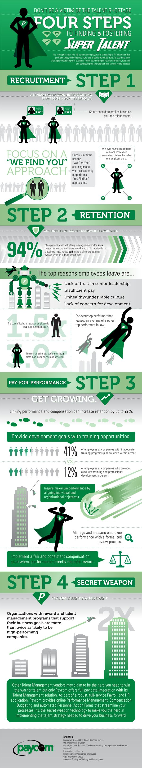 Store24 A Managing Employee Retention Case Study Help - Case Solution & Analysis