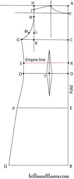 Pattern Draft---Empire Waist Dress Back