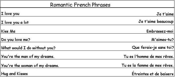 Romantic French Phrases