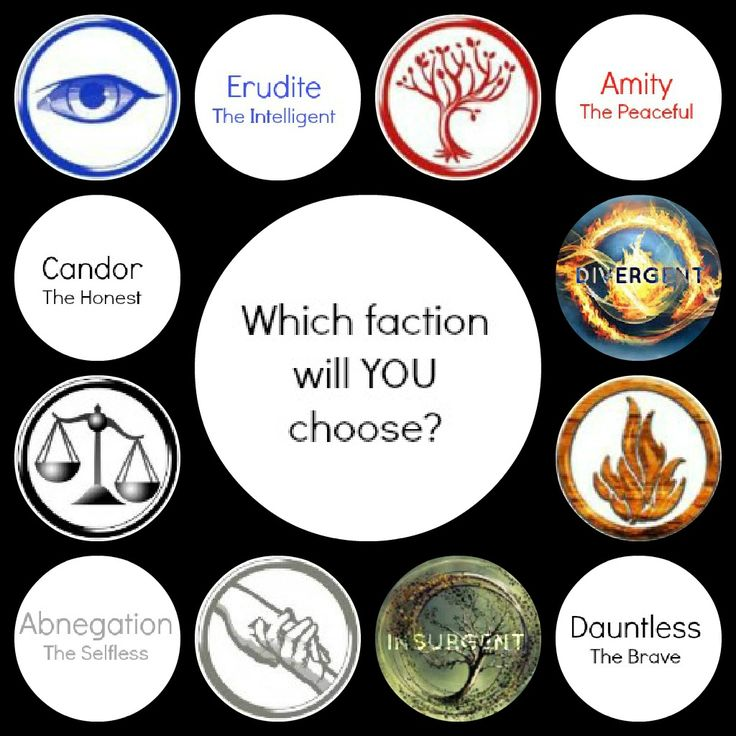 Which faction will you choose? Take the test! (Website below ^_^) http://www.divergentfans.com/page/faction-quiz