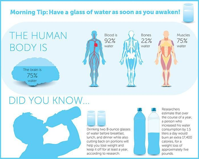 1000+ images about Infographics on Pinterest | Technology, Health ...