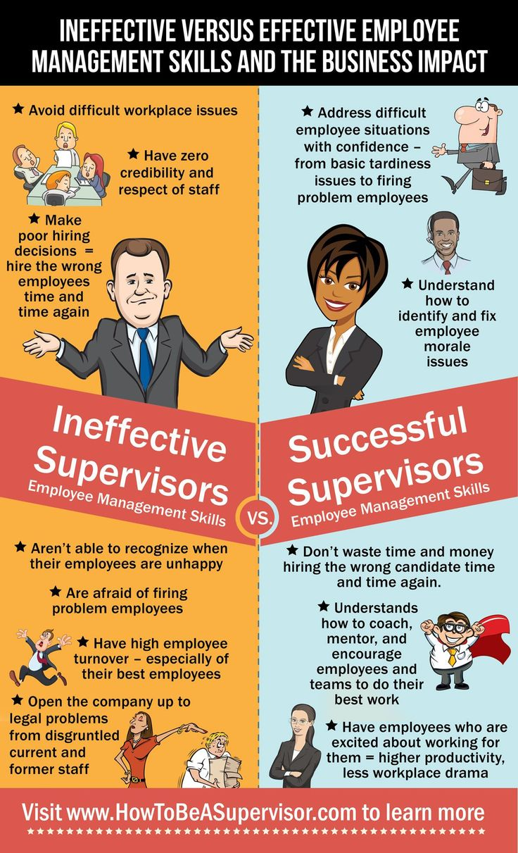 Ineffective vs effective employee management skills