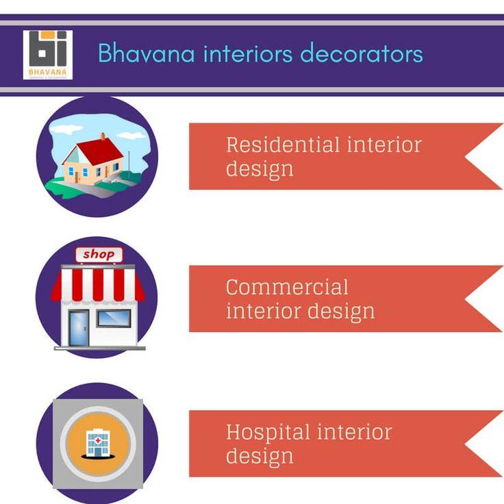 BHAVANA INTERIORS DECORATORS Design and Decorate your Home or Office with the Best Interior Designers in Bangalore.  visit: http://bhavanainteriorsdecorators.com/ Call: 9902571049
