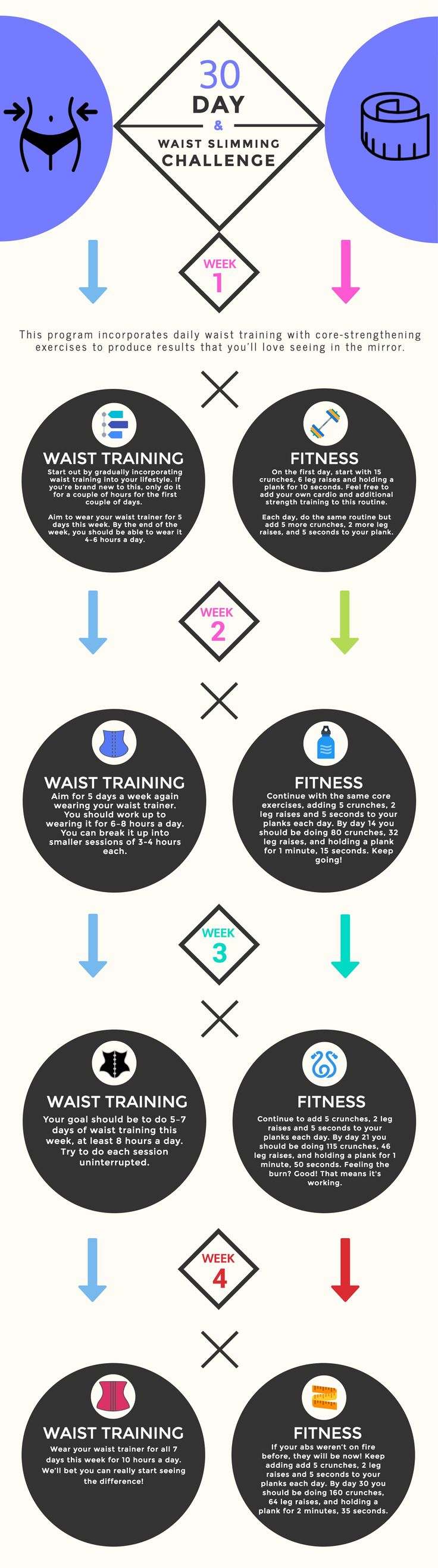 We have it all planned out, now you just have to start #waisttraining!