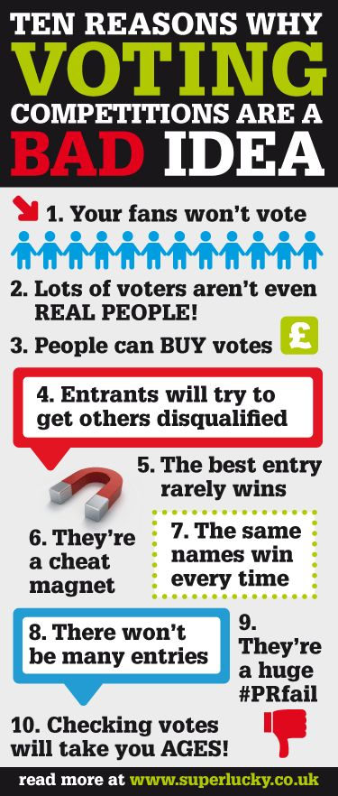 Ten reasons why voting competitions are a BAD idea