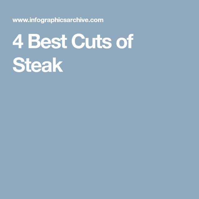 4 Best Cuts of Steak