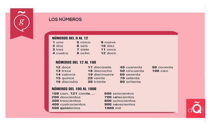 Los números en español #LearnSpanish http://www.donquijote.com/