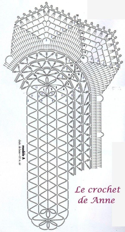 285 best oval crochet doily images on pinterest
