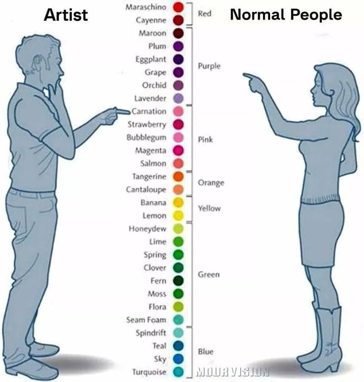 I asked my friend what color I should color a drawing a had and they all